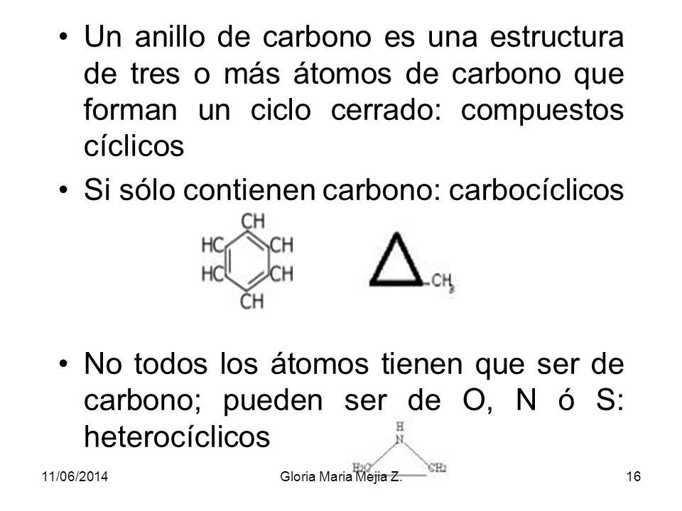 TIPOS DE ENLACES Enlaces sencillos, saturados Enlaces dobles o triples, insaturados Muchas moléculas orgánicas contienen anillos de átomos de carbono