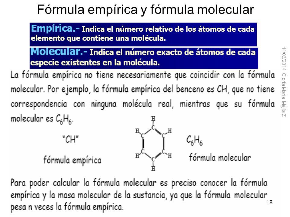 Las fórmulas estructurales condensadas reducen el volumen con poco sacrificio de la información H H     HCCH se convierte en     H H CH 3 CH 3 ó HC 3