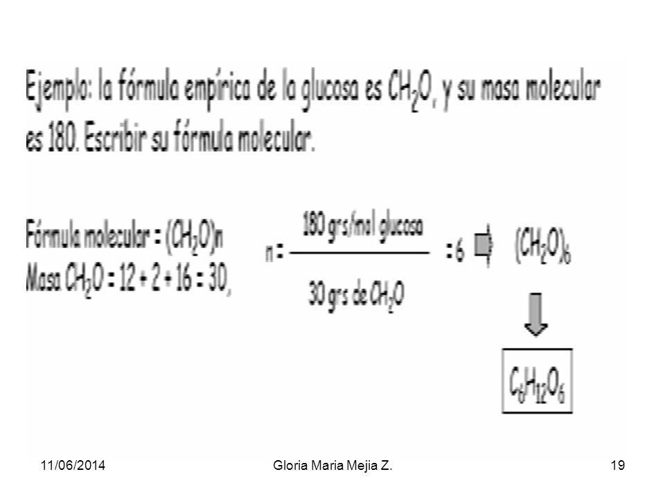 Fórmula empírica y fórmula molecular 18 11/06/2014 Gloria María Mejía Z