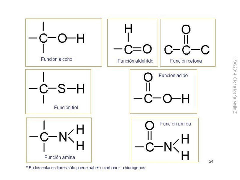 CH 3 CH CH 3 1-metiletilo CH 3 CH CH 2 CH 3 2-metilpropilo CH 3 CH 3 CH CH 2 CH 3 2,2- dimetilpropilo CH 3 CH 2 CH 2 CH CH 3 1-metilbutilo CH 3 CH 3 CH 2 C CH 3 1,1- dimetilpropilo 11/06/201432Gloria Maria Mejia Z.