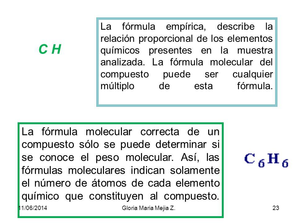 En ocasiones se usan paréntesis para condensar más las estructuras. CH 3 CHCH 2 CH 2 CH 3 (CH 3 ) 2 CHCH 2 CH 3   CH 3 CH 3 CH 3   CH 3 CCH 2 CHCH 3 (