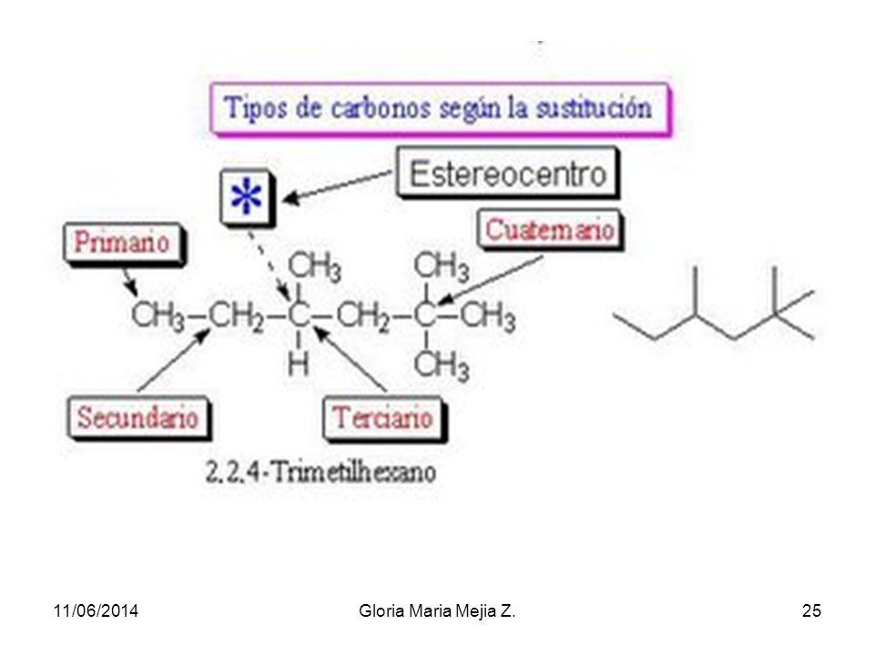 Las fórmulas estructurales pretenden mostrar la forma en que los átomos de una molécula se enlazan entre sí, pero sin representar la estructura tridim