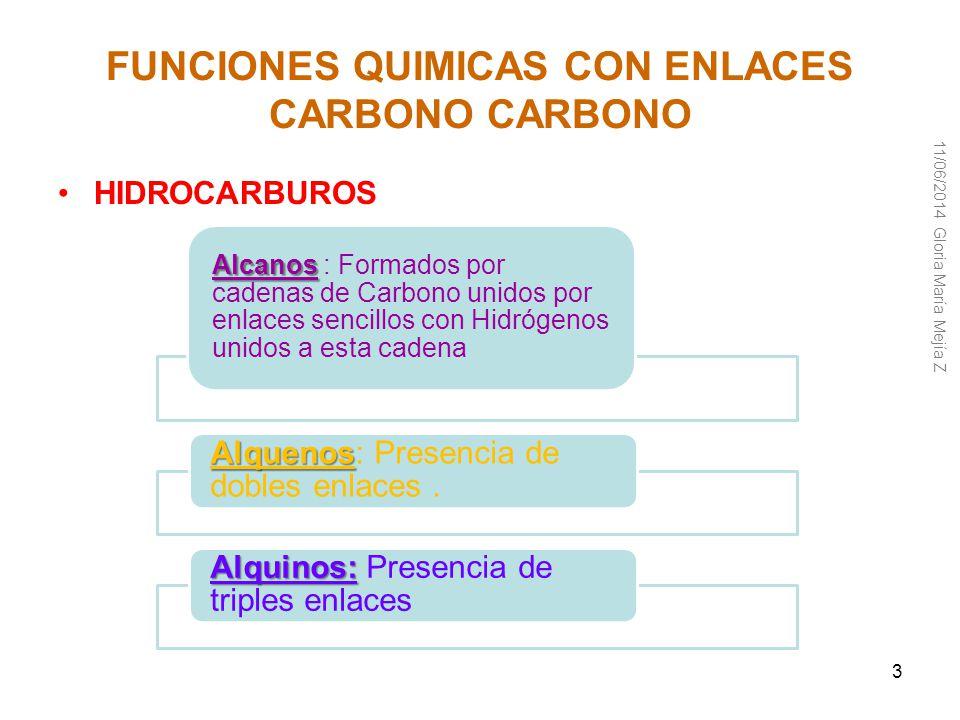 FUNCIONES QUIMICAS CON ENLACES CARBONO CARBONO HIDROCARBUROS 3 Alcanos Alcanos : Formados por cadenas de Carbono unidos por enlaces sencillos con Hidrógenos unidos a esta cadena Alquenos Alquenos: Presencia de dobles enlaces.