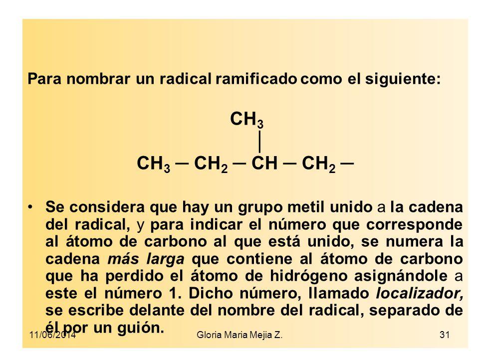 MoléculaRadicalNombre CH 4 CH 3 CH 3 metil o metilo CH 3 CH 3 CH 3 CH 2 CH 3 CH 2 etil o etilo CH 3 CH 2 CH 3 CH 3 CH 2 CH 2 CH 3 CH 2 CH 2 propil o p