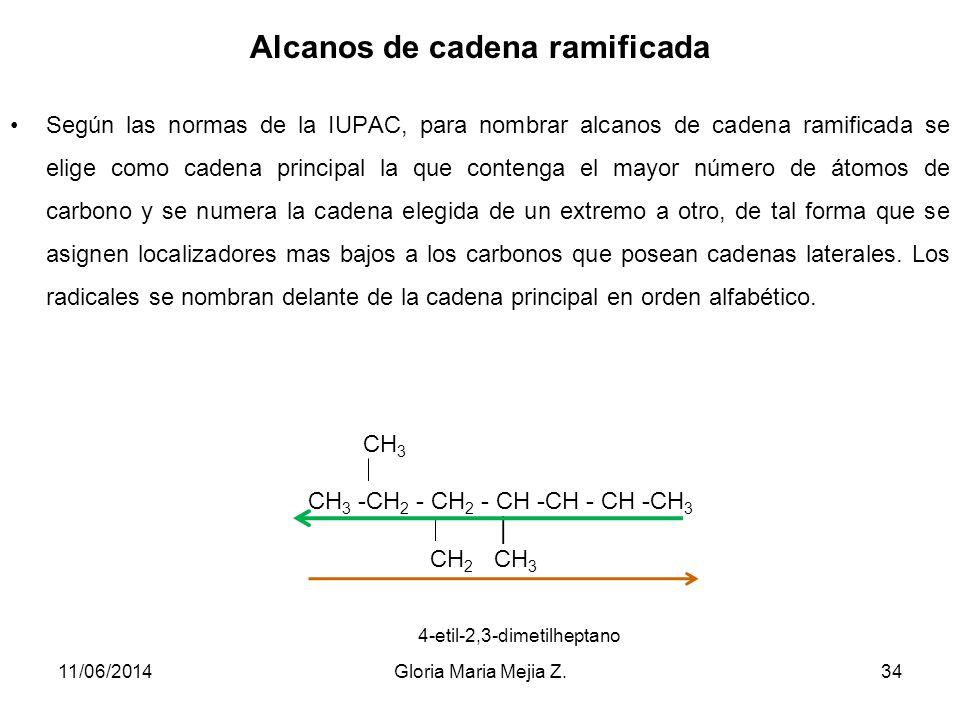 CH 3 CH CH 3 1-metiletilo CH 3 CH CH 2 CH 3 2-metilpropilo CH 3 CH 3 CH CH 2 CH 3 2,2- dimetilpropilo CH 3 CH 2 CH 2 CH CH 3 1-metilbutilo CH 3 CH 3 C