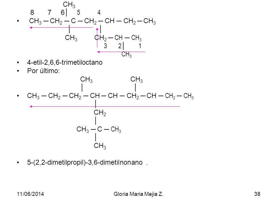 Otros ejemplos: CH 2 CH 3 CH 3 CH 2 CH CH CH CH 2 CH 2 CH 2 CH 3 CH 3 CH CH 3 CH CH 3 CH 3 5-(1,2-dimetilpropil)-4-etil-3-metilnonano Veamos otro caso
