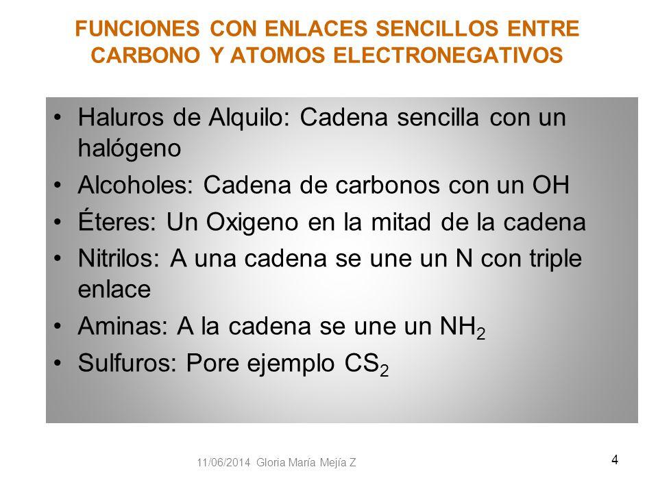 FUNCIONES QUIMICAS CON ENLACES CARBONO CARBONO HIDROCARBUROS 3 Alcanos Alcanos : Formados por cadenas de Carbono unidos por enlaces sencillos con Hidr