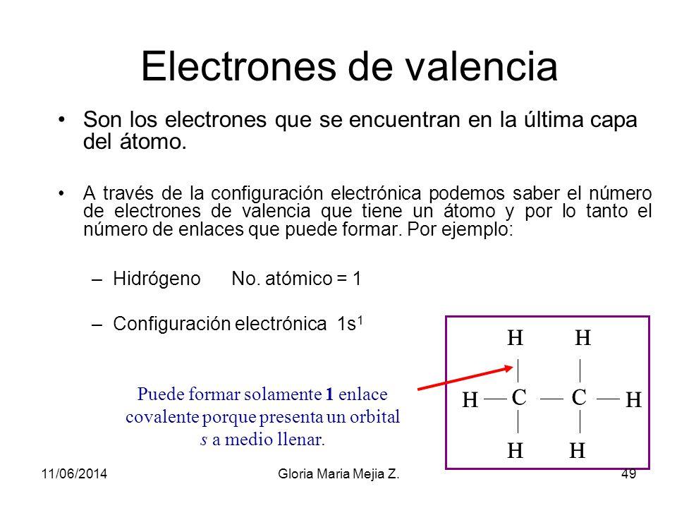 El hidrocarburo más sencillo que se conoce es el metano, que se encuentra en forma gaseosa a la temperatura ambiente y cuyas moléculas están constitui