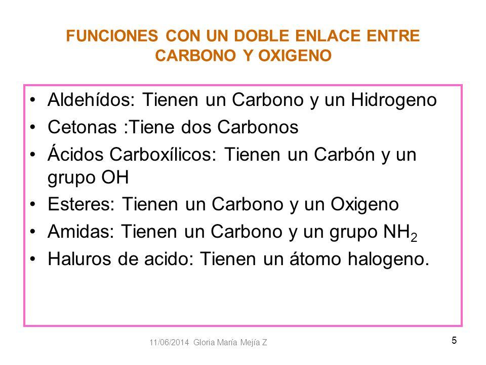 FUNCIONES CON UN DOBLE ENLACE ENTRE CARBONO Y OXIGENO Aldehídos: Tienen un Carbono y un Hidrogeno Cetonas :Tiene dos Carbonos Ácidos Carboxílicos: Tienen un Carbón y un grupo OH Esteres: Tienen un Carbono y un Oxigeno Amidas: Tienen un Carbono y un grupo NH 2 Haluros de acido: Tienen un átomo halogeno.