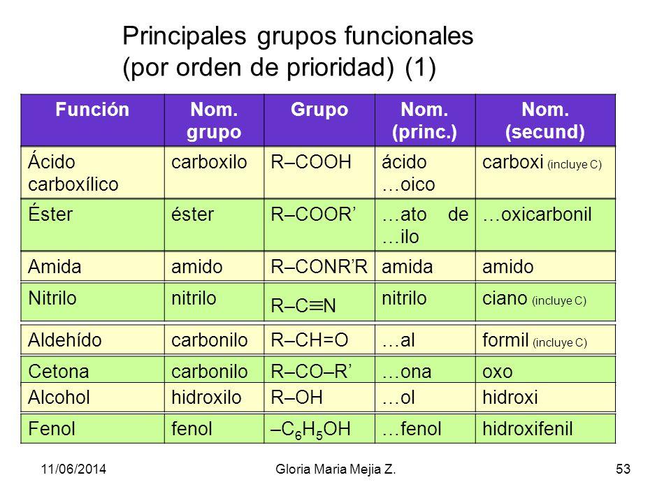Clasificación de los compuestos orgánicos Los compuestos orgánicos se han clasificado con base a un conjunto de átomos (grupo funcional) que los carac