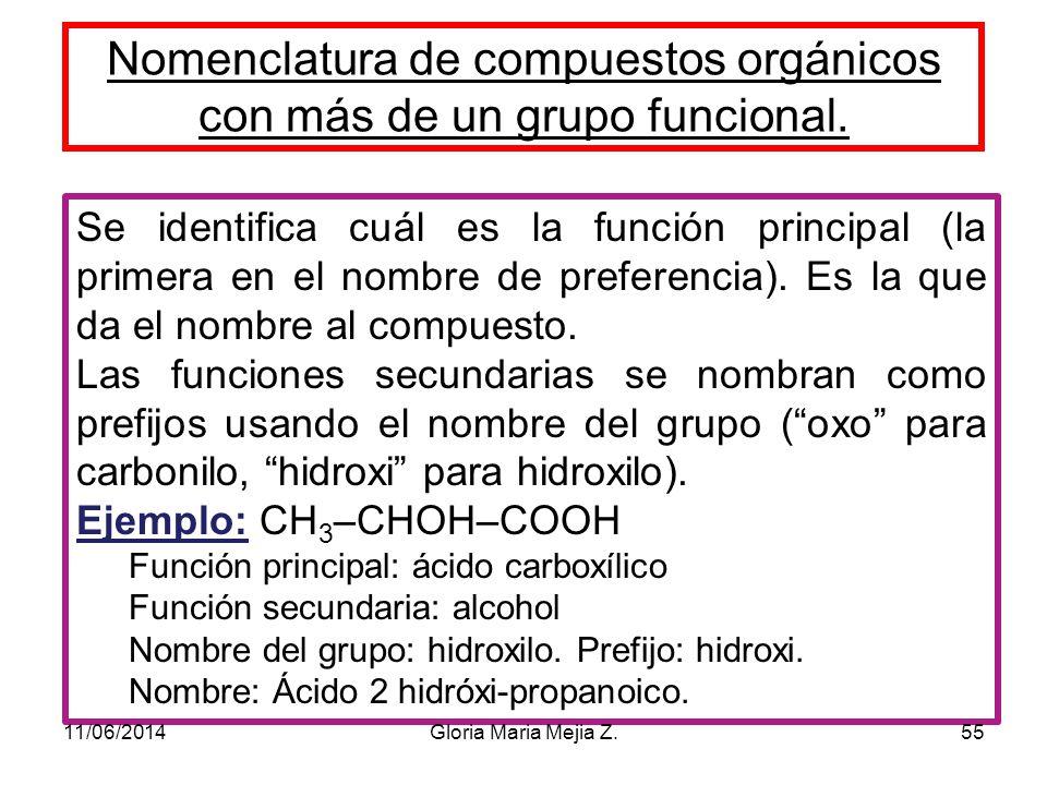 Principales grupos funcionales (por orden de prioridad) FunciónNom. grupo GrupoNom.(princ.)Nom (sec) Amina (primaria) (secundaria) (terciaria) Amino R