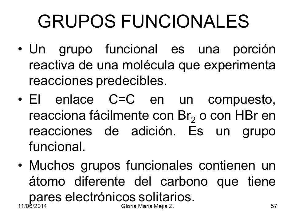 Nomenclatura de grupos funcionales secundarios (prefijos). ÁcidoCarboxi (como sustituyente) HOOC–CH–CH 2 –COOH ácido carboxi-dibutanoico   COOH Éstera