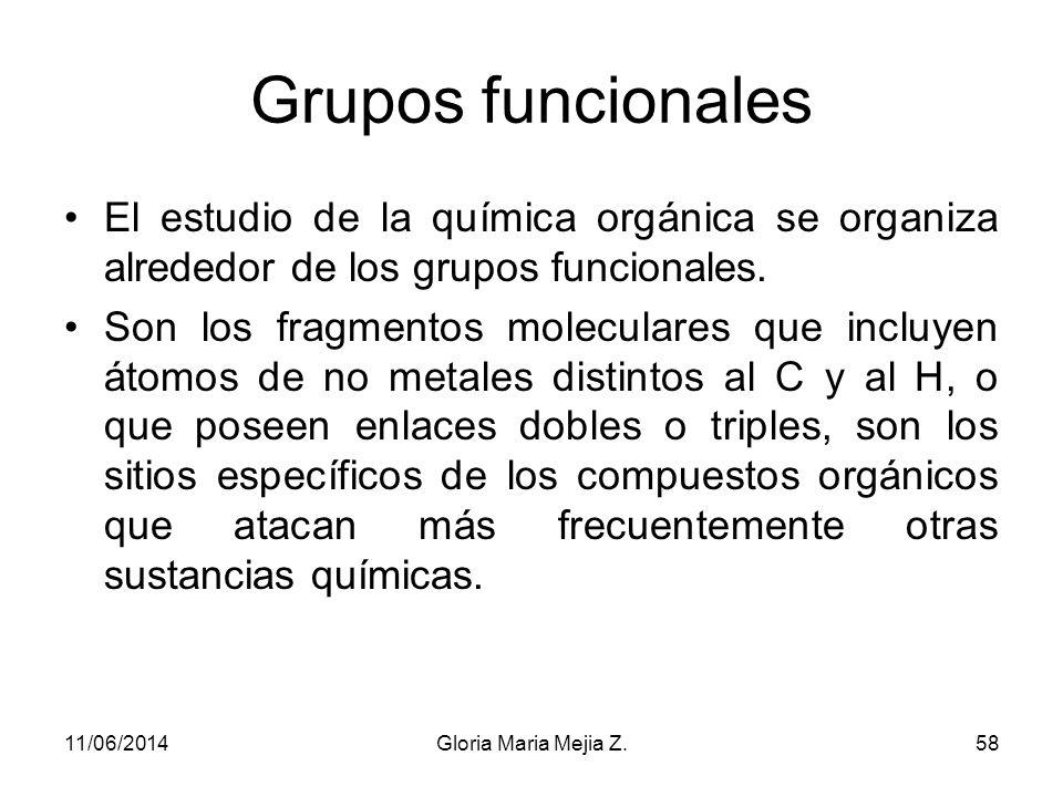 GRUPOS FUNCIONALES Un grupo funcional es una porción reactiva de una molécula que experimenta reacciones predecibles. El enlace C=C en un compuesto, r
