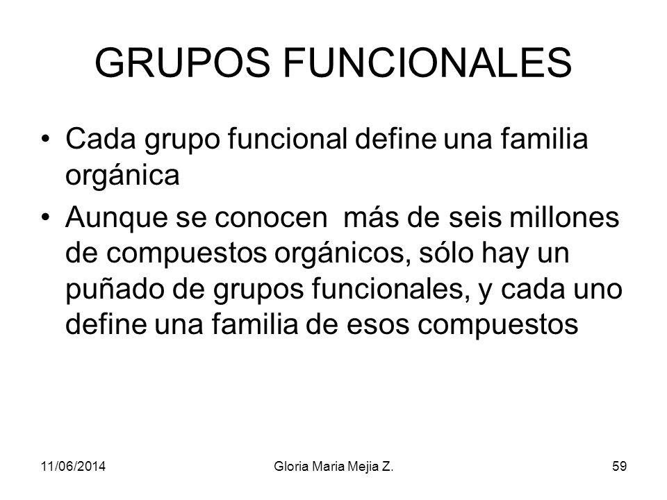 Grupos funcionales El estudio de la química orgánica se organiza alrededor de los grupos funcionales. Son los fragmentos moleculares que incluyen átom