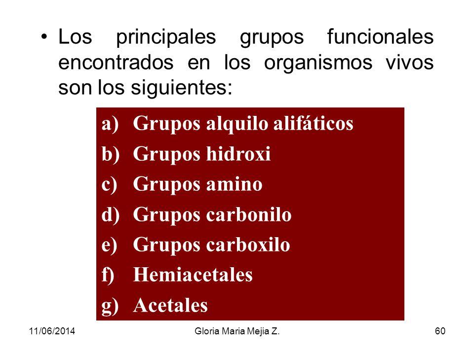 GRUPOS FUNCIONALES Cada grupo funcional define una familia orgánica Aunque se conocen más de seis millones de compuestos orgánicos, sólo hay un puñado
