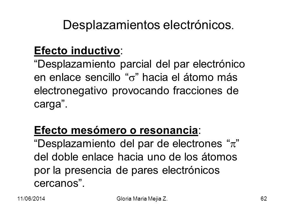 Reactividad de los compuestos orgánicos Se debe a los grupos funcionales. 1.Por alta densidad electrónica (doble o triple enlace) 2.Por fracción de ca
