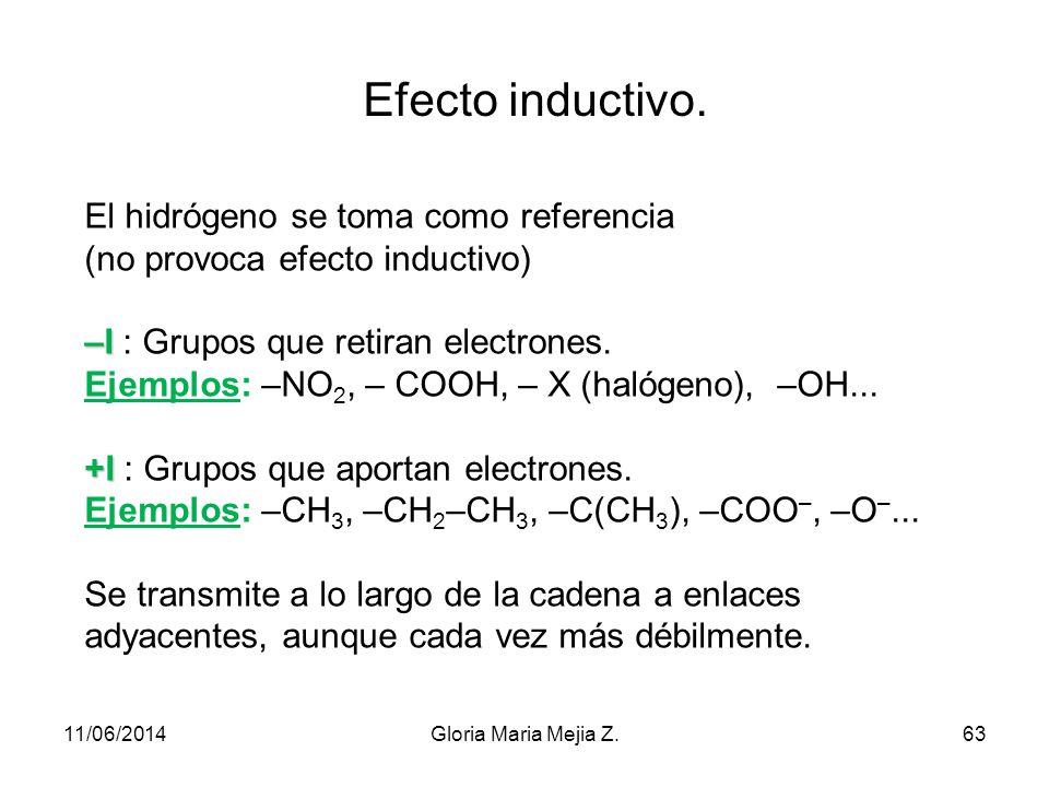 Desplazamientos electrónicos. Efecto inductivo: Desplazamiento parcial del par electrónico en enlace sencillo hacia el átomo más electronegativo provo