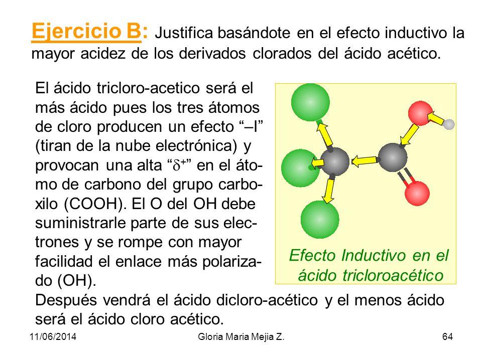Efecto inductivo. El hidrógeno se toma como referencia (no provoca efecto inductivo) –I –I : Grupos que retiran electrones. Ejemplos: –NO 2, – COOH, –