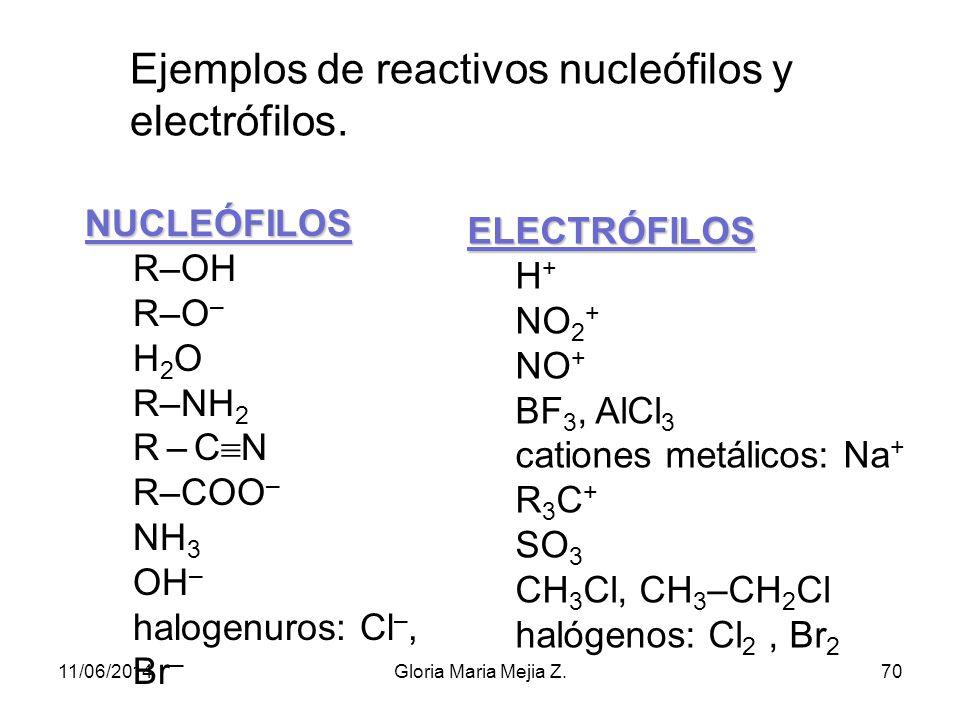 Tipos de reactivos. Homolíticos: Homolíticos: Radicales libres. Son especies químicas que tienen átomos con electrones desapareados. Se forman en la r