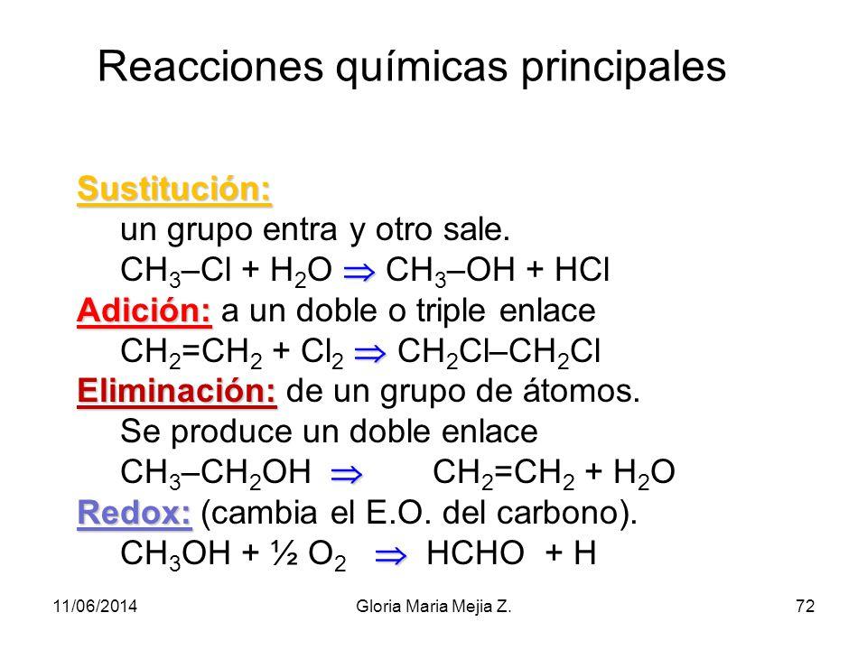 Ejercicio D: Clasifica según sean nucleófilos o electrófilos los siguientes reactivos: R–NH 2 ; I + ; BH 3 ; R–OH; R–CN; Br – ; CH 3 –CH 2 –O – ; CH 3