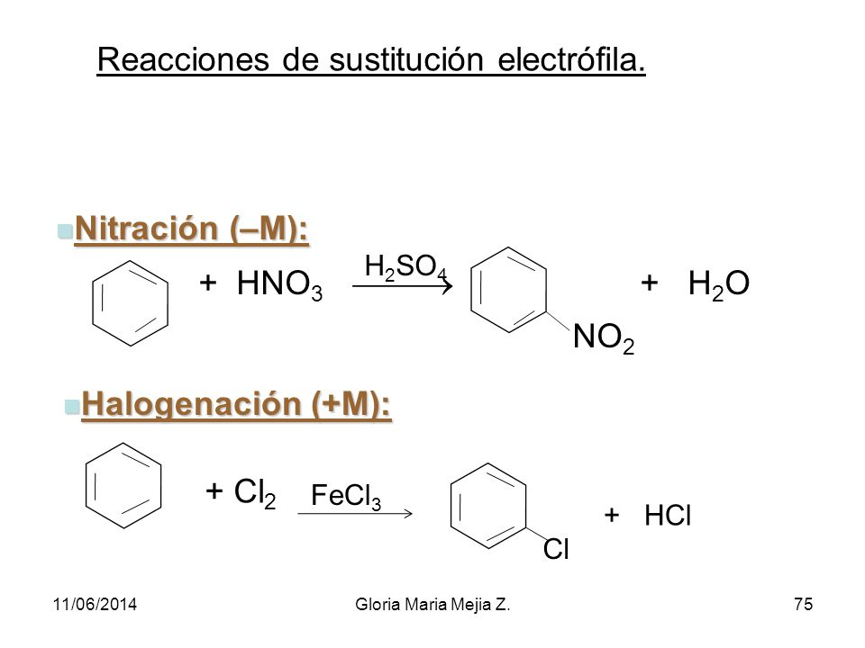 Sustitución hemolítica (ejemplo) Se da, por ejemplo, en la halogenación de alcanos (con luz U.V. o en presencia de peróxidos).Iniciación: Cl 2 + luz u