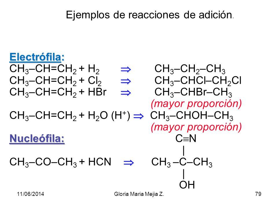 Reacciones de adición. Electrófila: Electrófila: (a doble o triple enlace) Suelen seguir un mecanismo unimolecular. Siguen la regla de Markownikoff: L