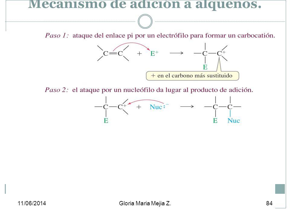 Reacciones de los alquenos 11/06/201483Gloria Maria Mejia Z.