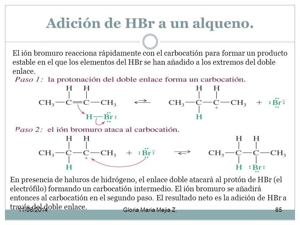 Mecanismo de adición a alquenos. 11/06/201484Gloria Maria Mejia Z.