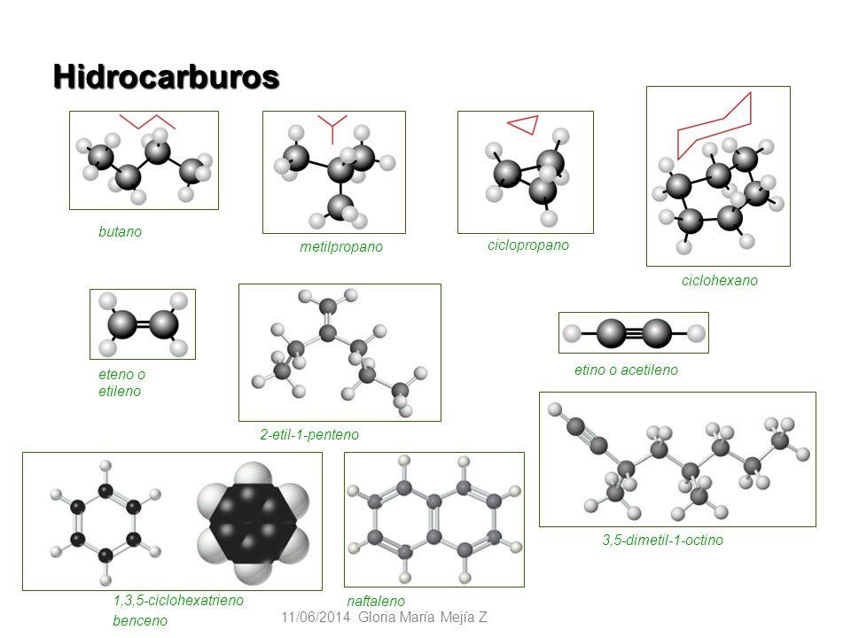 Hidrocarburos butano metilpropano ciclopropano ciclohexano eteno o etileno etino o acetileno 1,3,5-ciclohexatrieno benceno naftaleno 2-etil-1-penteno 3,5-dimetil-1-octino 11/06/2014 Gloria María Mejía Z