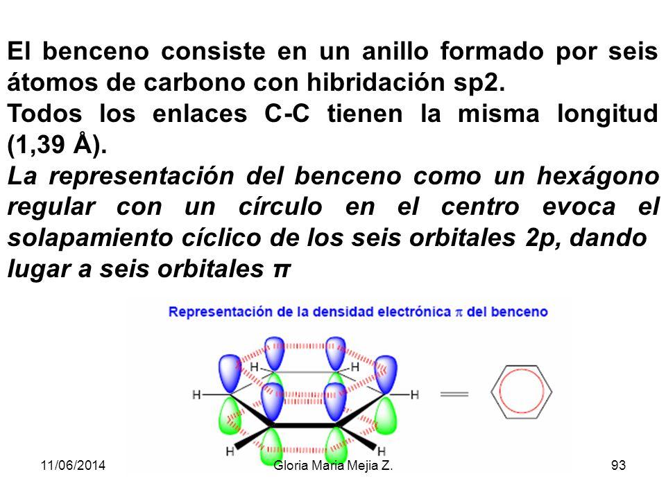 El benceno es, en comparación con los alquenos y los polienos, un compuesto más estable y la estructura del 1,3,5-ciclohexatrieno no puede explicar es