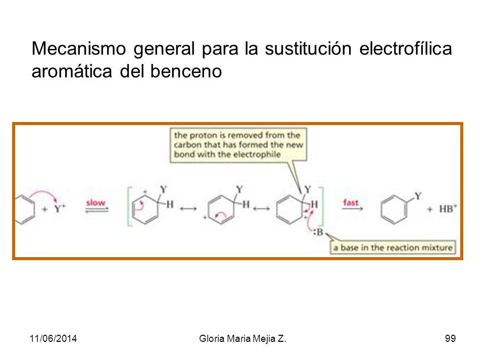 El benceno es un nucleófilo que reacciona con electrófilos. Una sustitución electrofílica da un producto aromático el cual es significativamente más e