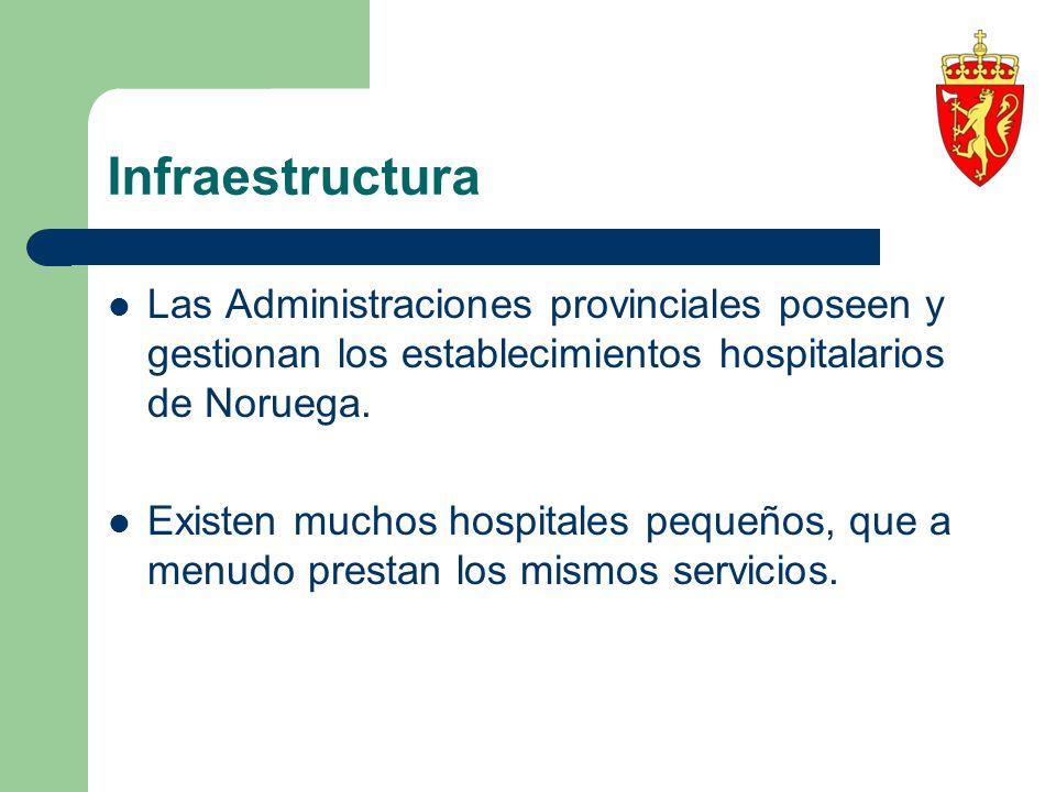 Infraestructura Las Administraciones provinciales poseen y gestionan los establecimientos hospitalarios de Noruega. Existen muchos hospitales pequeños