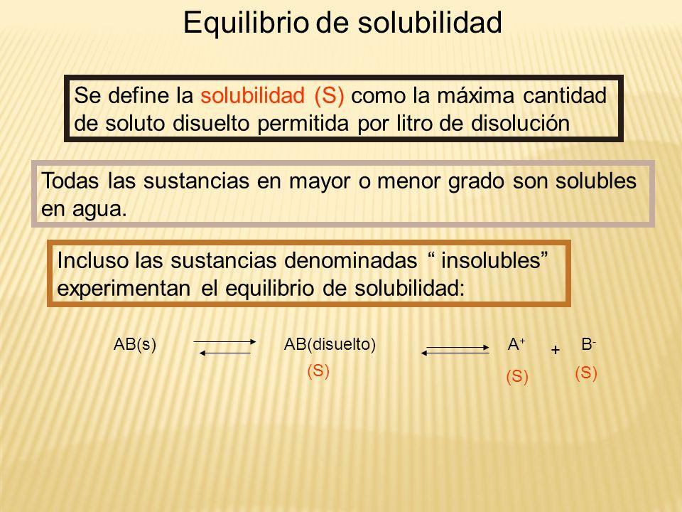 Equilibrio de solubilidad Se define la solubilidad (S) como la máxima cantidad de soluto disuelto permitida por litro de disolución Todas las sustanci