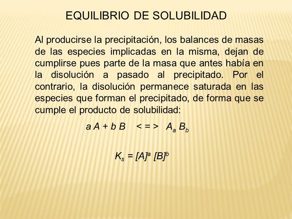 EQUILIBRIO DE SOLUBILIDAD Al producirse la precipitación, los balances de masas de las especies implicadas en la misma, dejan de cumplirse pues parte