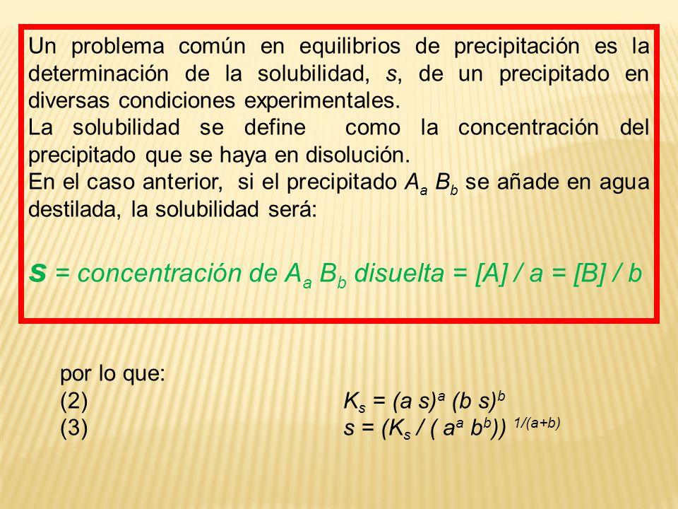 Un problema común en equilibrios de precipitación es la determinación de la solubilidad, s, de un precipitado en diversas condiciones experimentales.
