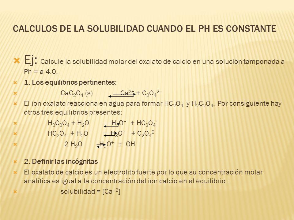 CALCULOS DE LA SOLUBILIDAD CUANDO EL PH ES CONSTANTE Ej: Calcule la solubilidad molar del oxalato de calcio en una solución tamponada a Ph = a 4.0. 1.