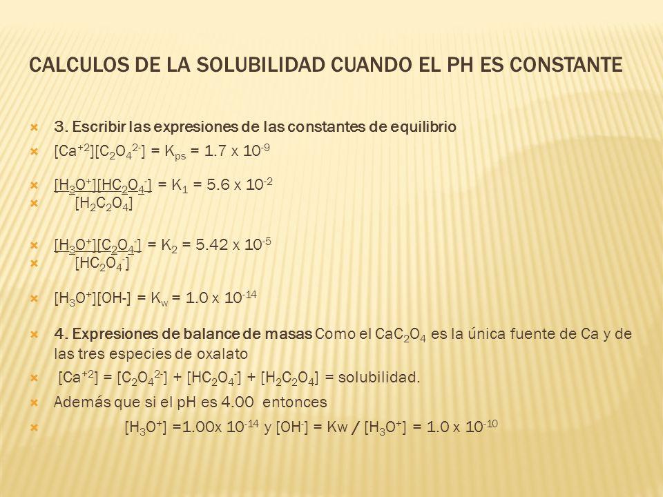 CALCULOS DE LA SOLUBILIDAD CUANDO EL PH ES CONSTANTE 3. Escribir las expresiones de las constantes de equilibrio [Ca +2 ][C 2 O 4 2- ] = K ps = 1.7 x