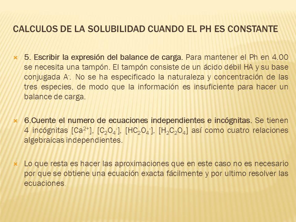 CALCULOS DE LA SOLUBILIDAD CUANDO EL PH ES CONSTANTE 5. Escribir la expresión del balance de carga. Para mantener el Ph en 4.00 se necesita una tampón