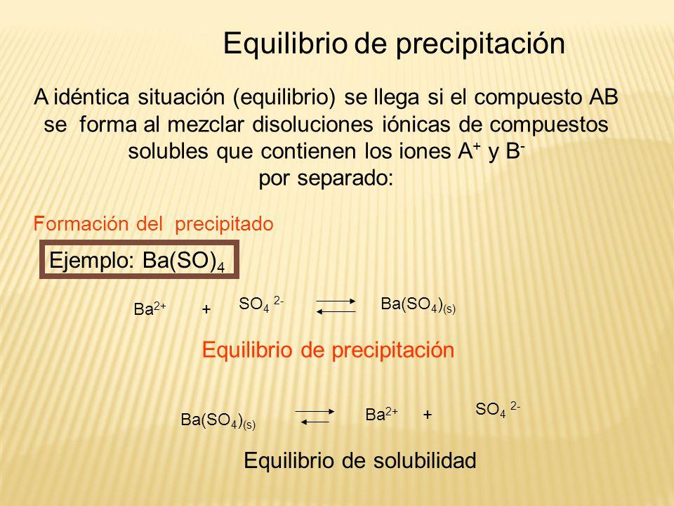 Equilibrio de precipitación A idéntica situación (equilibrio) se llega si el compuesto AB se forma al mezclar disoluciones iónicas de compuestos solub