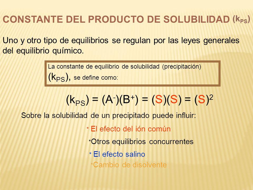 CONSTANTE DEL PRODUCTO DE SOLUBILIDAD (k PS ) Uno y otro tipo de equilibrios se regulan por las leyes generales del equilibrio químico. La constante d