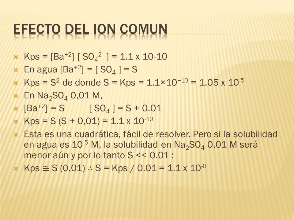Kps = [Ba +2 ] [ SO 4 2- ] = 1.1 x 10-10 En agua [Ba +2 ] = [ SO 4 ] = S Kps = S 2 de donde S = Kps = 1.1×10 10 = 1.05 x 10 -5 En Na 2 SO 4 0,01 M, [B