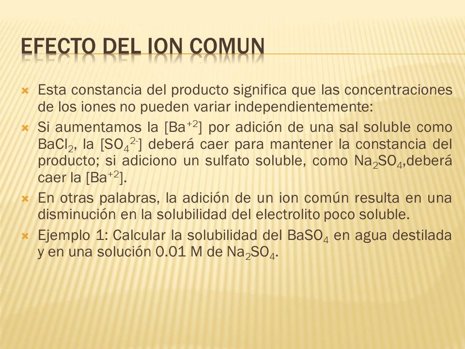 Esta constancia del producto significa que las concentraciones de los iones no pueden variar independientemente: Si aumentamos la [Ba +2 ] por adición