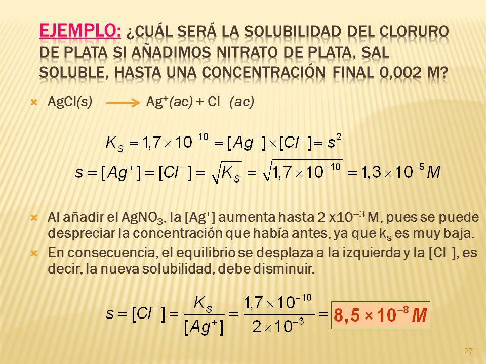 27 AgCl(s) Ag + (ac) + Cl (ac) Al añadir el AgNO 3, la [Ag + ] aumenta hasta 2 x10 3 M, pues se puede despreciar la concentración que había antes, ya