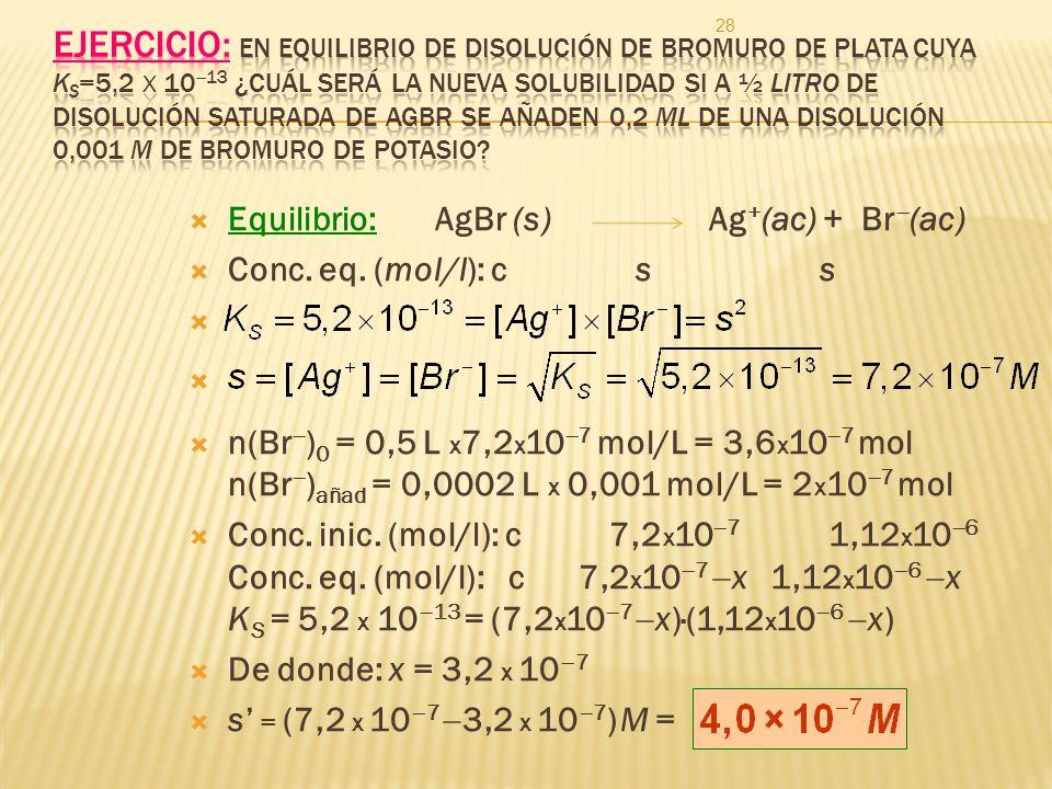 28 Equilibrio: AgBr (s) Ag + (ac) + Br (ac) Conc. eq. (mol/l): c s s n(Br ) 0 = 0,5 L x 7,2 x 10 7 mol/L = 3,6 x 10 7 mol n(Br ) añad = 0,0002 L x 0,0