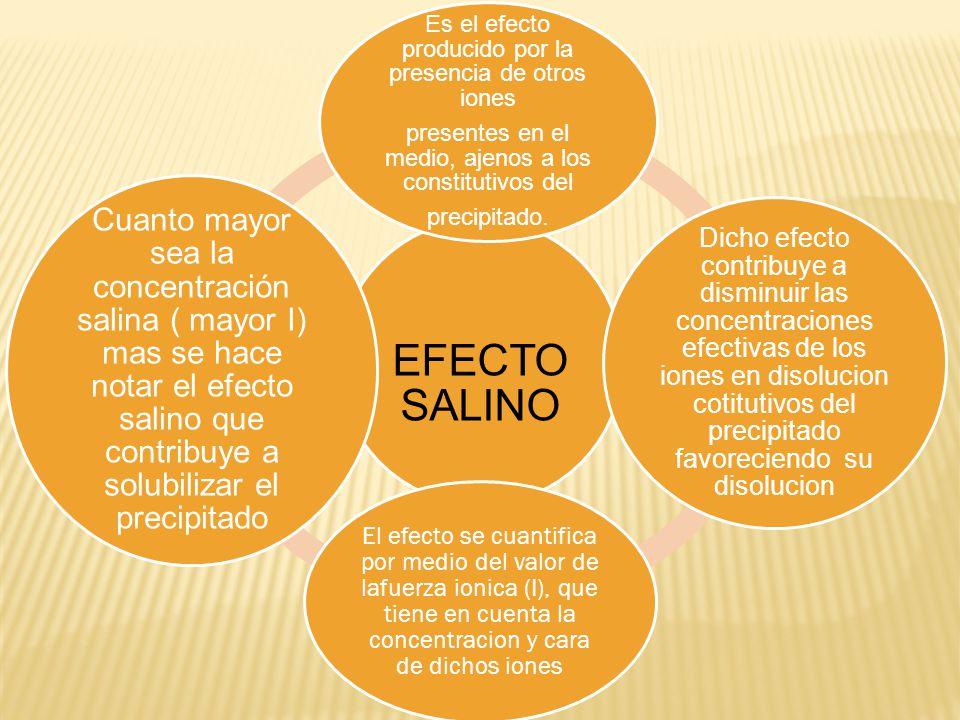 EFECTO SALINO Es el efecto producido por la presencia de otros iones presentes en el medio, ajenos a los constitutivos del precipitado. Dicho efecto c