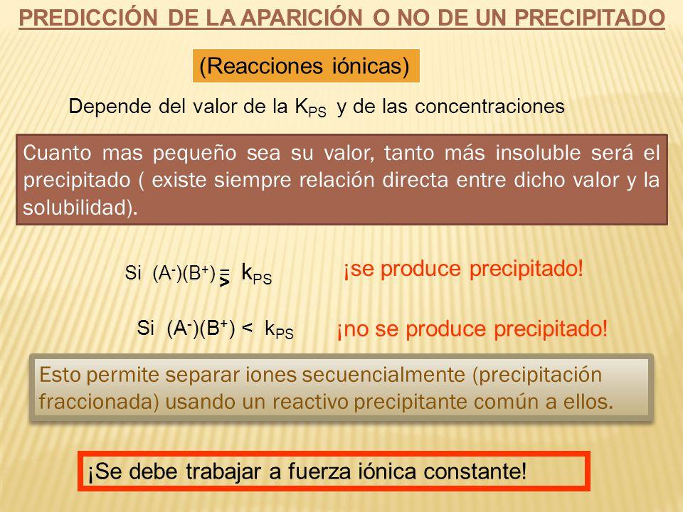 PREDICCIÓN DE LA APARICIÓN O NO DE UN PRECIPITADO Depende del valor de la K PS y de las concentraciones Cuanto mas pequeño sea su valor, tanto más ins