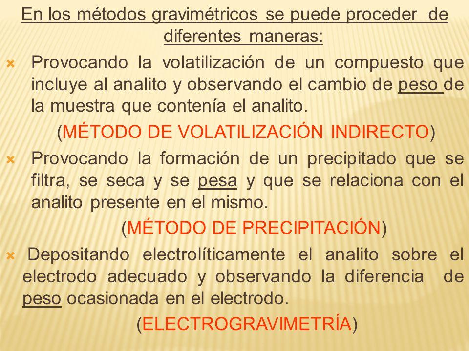 En los métodos gravimétricos se puede proceder de diferentes maneras: Provocando la volatilización de un compuesto que incluye al analito y observando