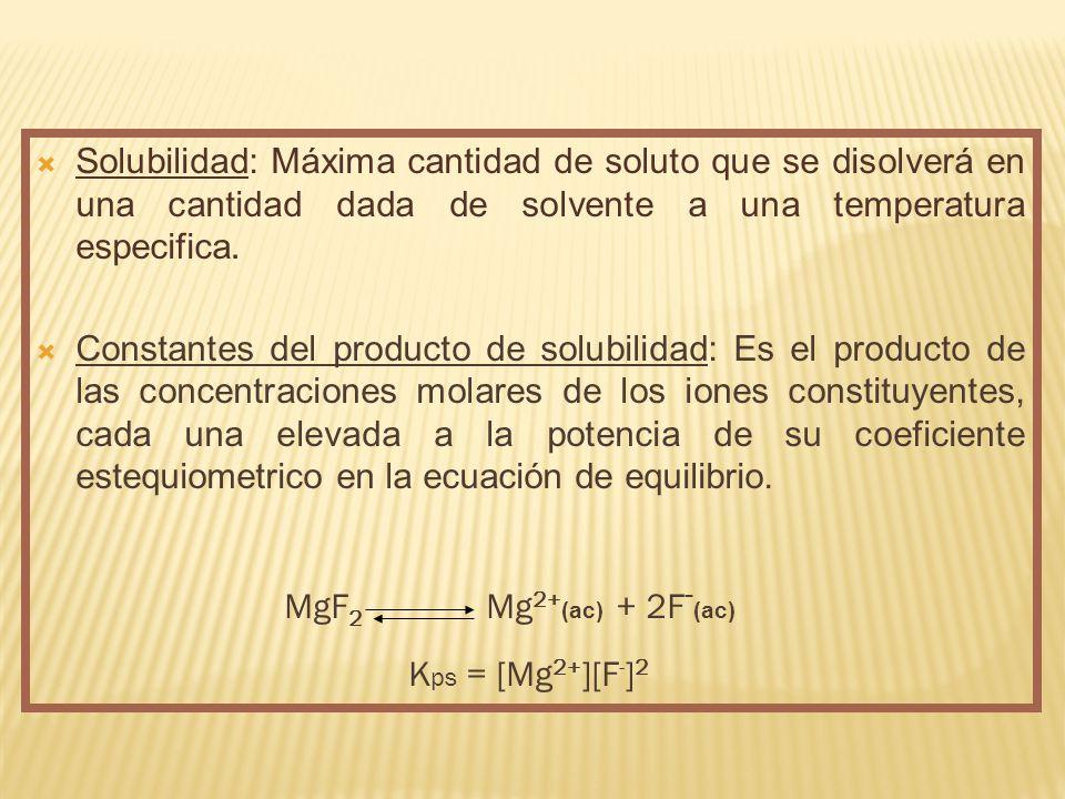 Solubilidad: Máxima cantidad de soluto que se disolverá en una cantidad dada de solvente a una temperatura especifica. Constantes del producto de solu
