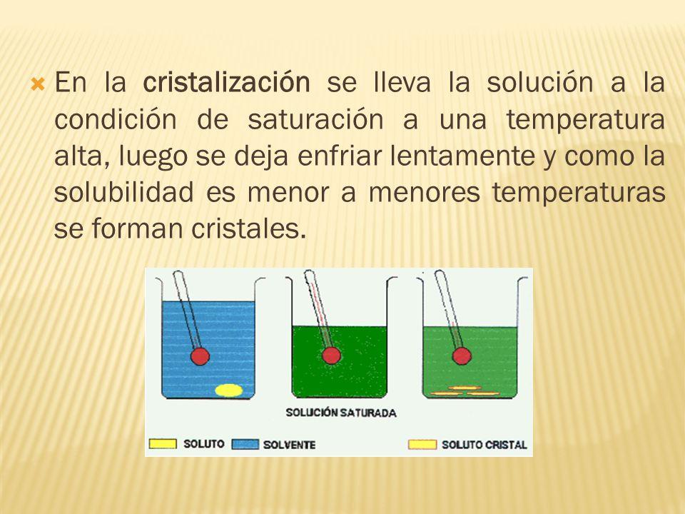 En la cristalización se lleva la solución a la condición de saturación a una temperatura alta, luego se deja enfriar lentamente y como la solubilidad
