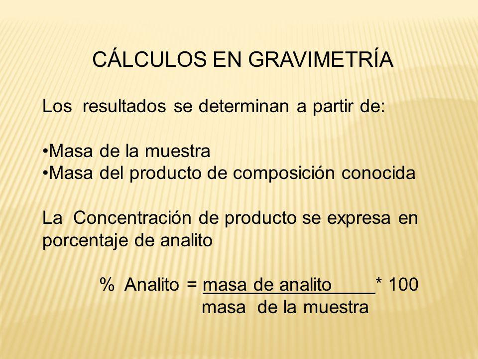 CÁLCULOS EN GRAVIMETRÍA Los resultados se determinan a partir de: Masa de la muestra Masa del producto de composición conocida La Concentración de pro